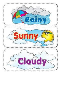 What is the weather today? by Aireen Espejo | Teachers Pay ...