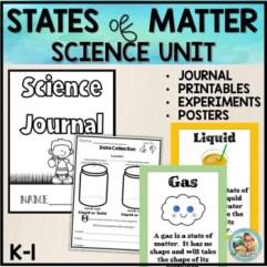 Properties of Matter - Science by Teacher's Brain