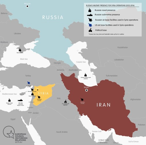 Image result for russian interests in the middle east