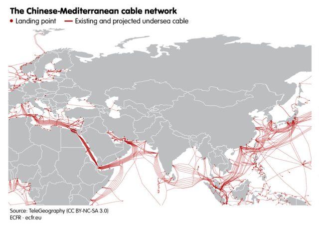 Chińsko-śródziemnomorska sieć kablowa