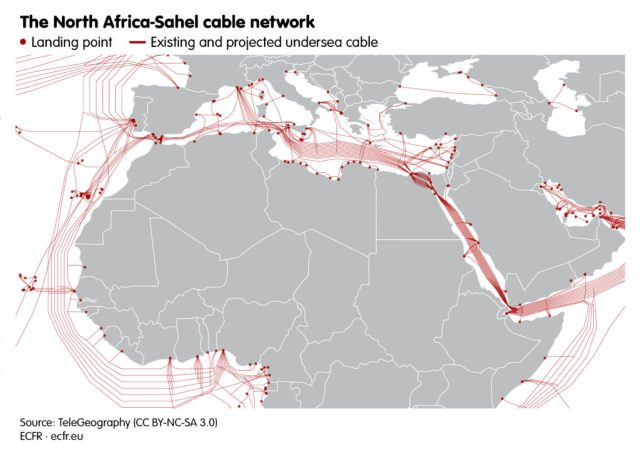 Sieć kablowa Afryka Północna-Sahel
