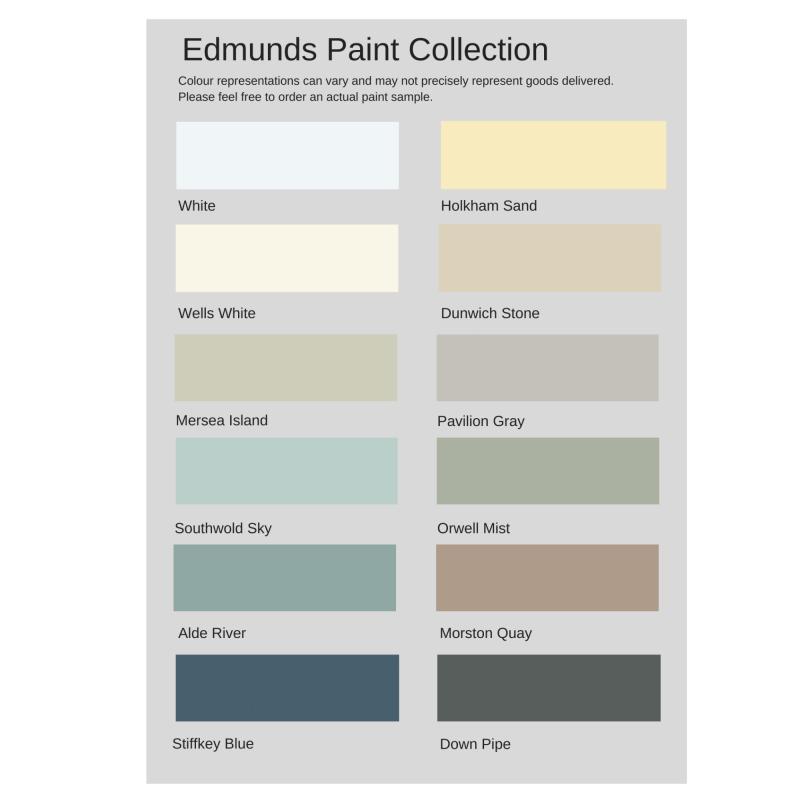 Edmunds paint collection 2021 USE