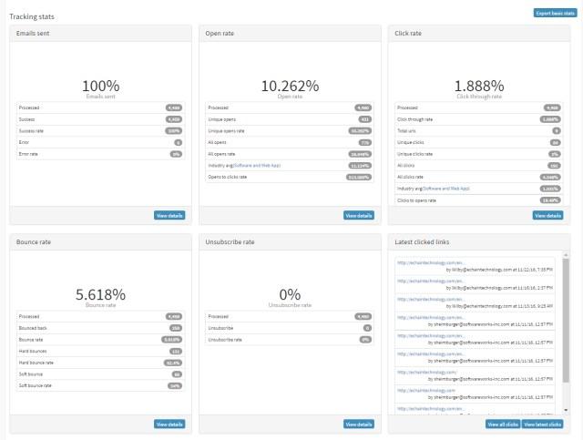 Campaign Tracking Statistics