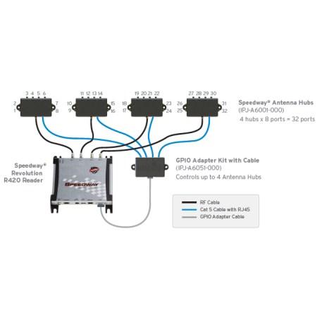RFID Accessories
