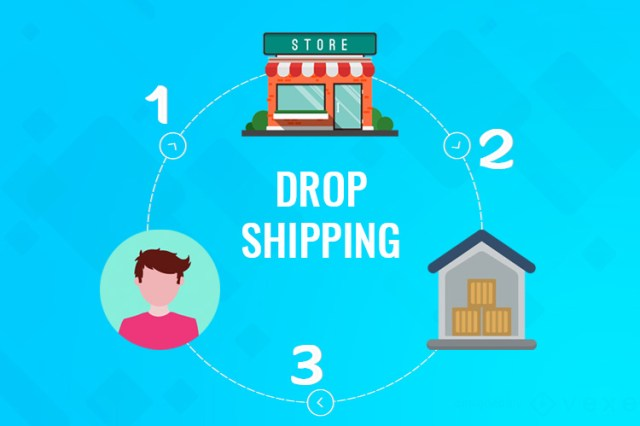 how to make money online with drop-shipping
