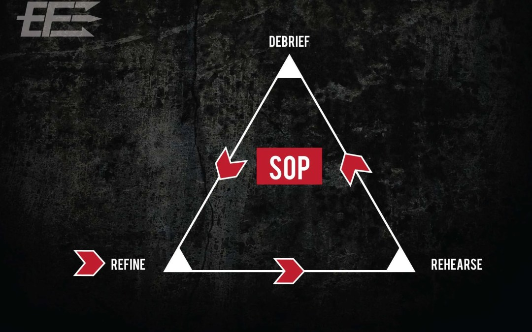 SOP Triangle