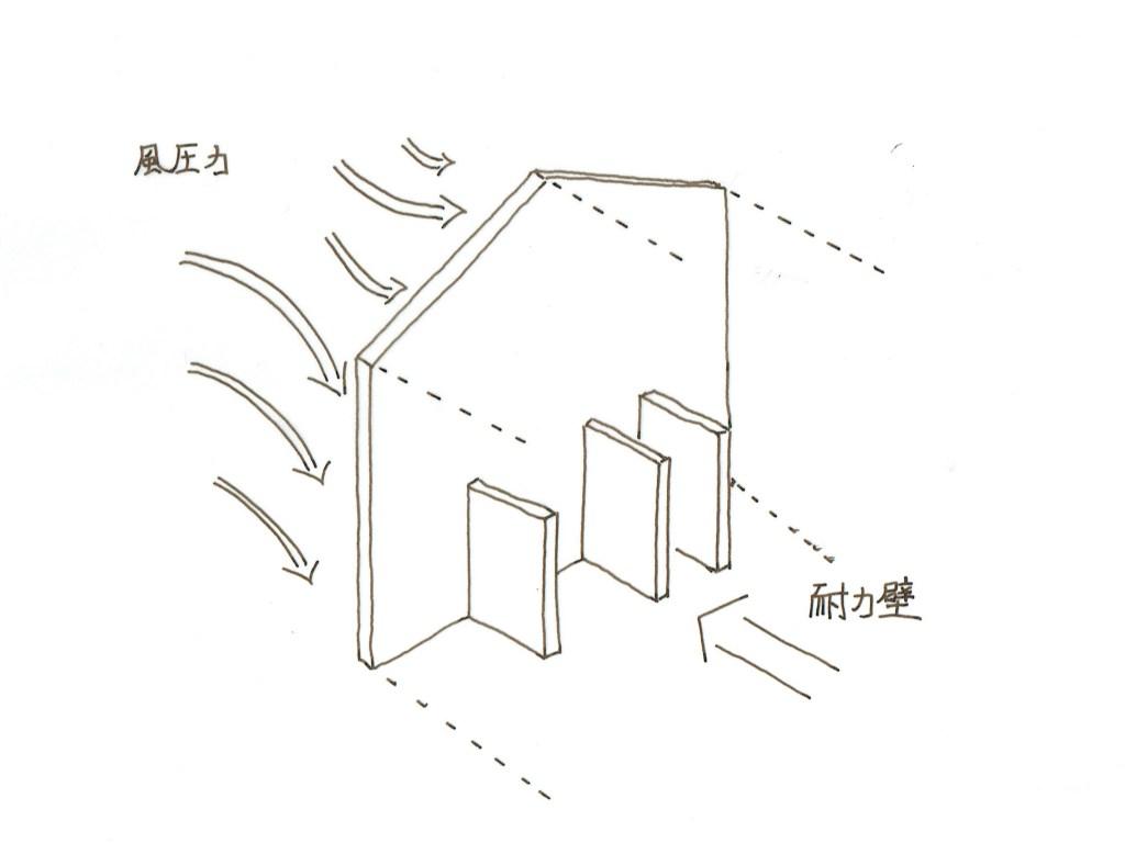 京都 建築家