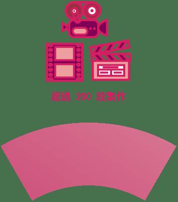boxcc-1