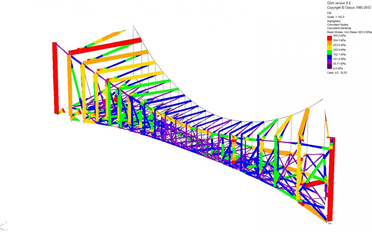 Structural Models