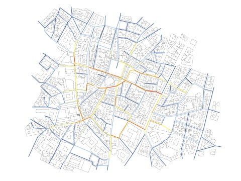 urban network analysis