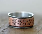latitude ring