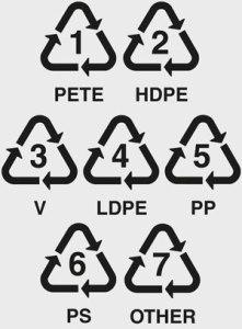 7 Plastic categories