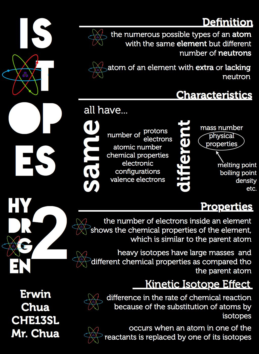 Chemistry Isotopes Brochure Hydrogen 2