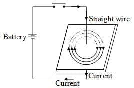Straight wire
