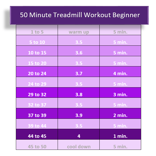 Beginner 50min Treadmill Workout