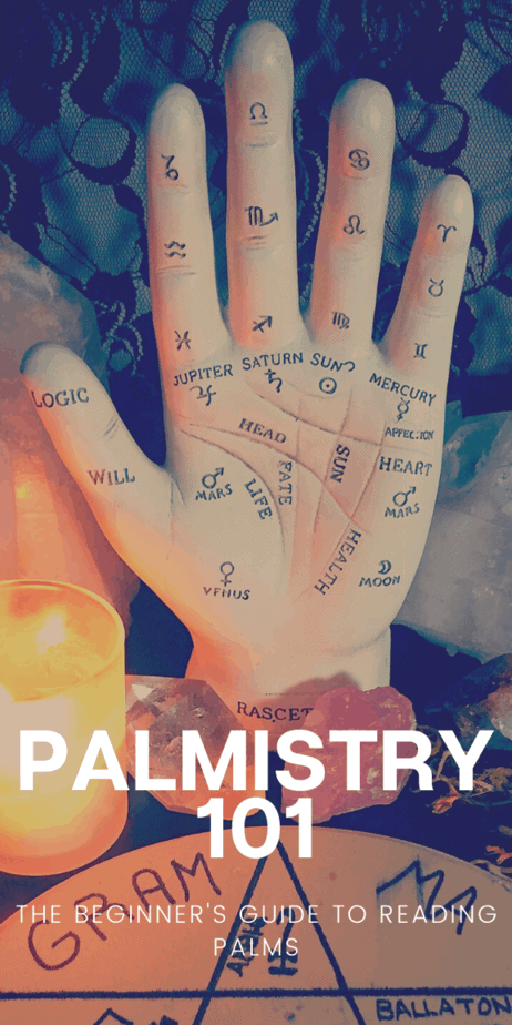 Chiromancy for beginners. Add this information to your witch grimoire or book of shadows! Palmistry witch guide. Palmistry letter m. #palmistry #psychic #fortunetelling #fortuneteller #vintage #antique #1800s #chiromancy #witch #witchcraft #pagan #wicca #occult