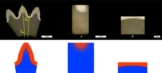 Simulated and experimental hardening profile using the multi-frequency approach
