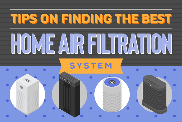 best home air filtration system