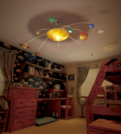 Solar System In My Room Explore It! Mobile Planets Night ...