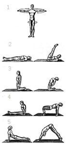 tibetanske vježbe