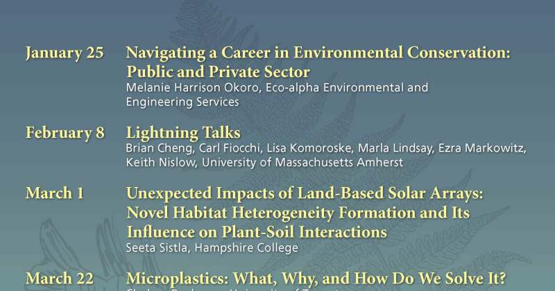 Eco Spring 2019 Seminar Series Announced