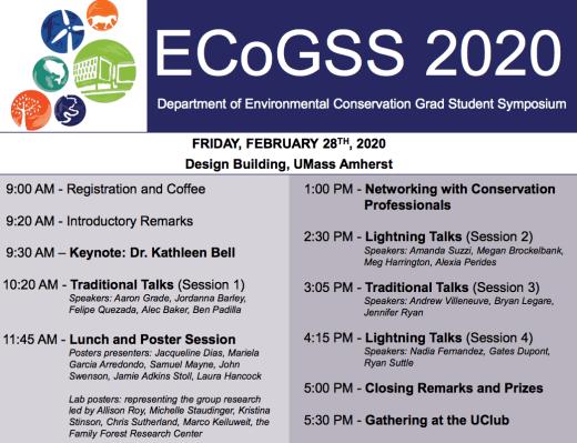 ECo Graduate Student Symposium