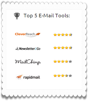 Newslettertools clever Reach et al im Ranking