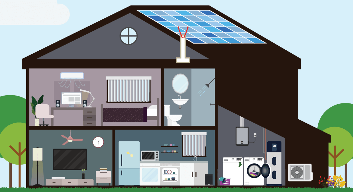 Graphic of a home with EcoBlock proposed retrofits.