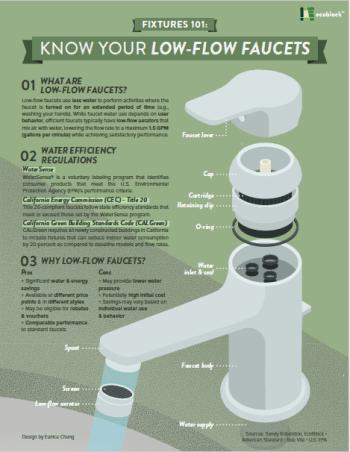 Fixtures 101: Low-Flow Faucets