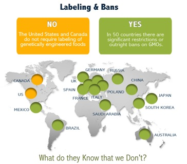 Yes on 37!  California Right to Know on GE Food Labeling