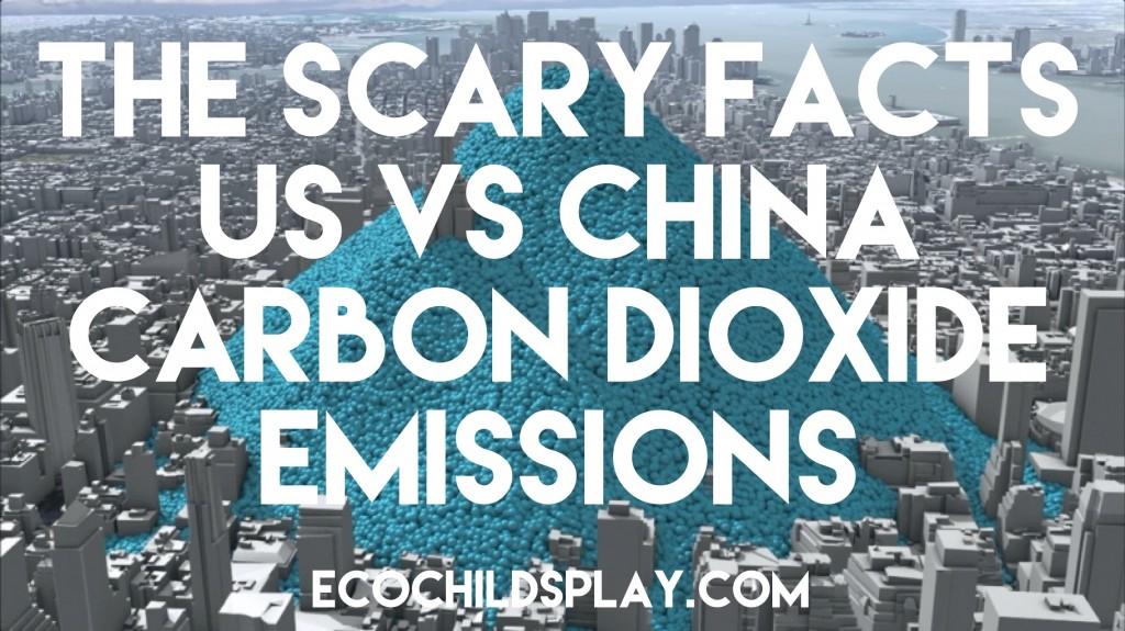 carbon dioxide emissions