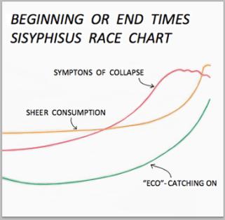:Race chart.png