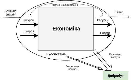 Екологічна економіка