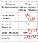 Україна захопилася плануванням підвищення енергоефективності
