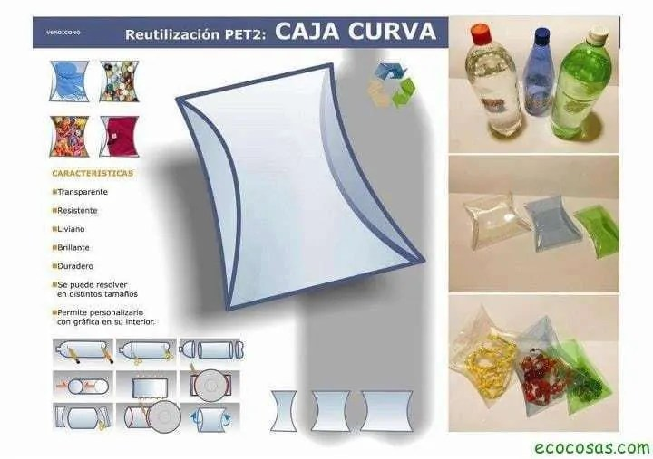301848 218991734870473 779006038 n Ideas para reciclar botellas de plástico