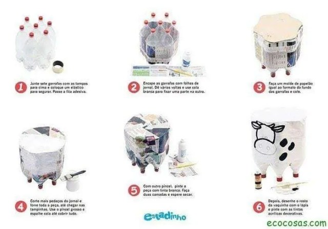 311419 131680316934949 1524010529 n Ideas para reciclar botellas de plástico