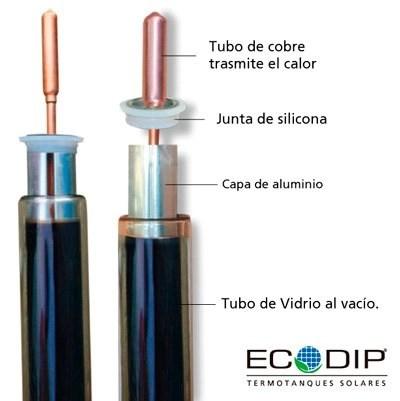 esquema-tubo-presurizado-ecodip