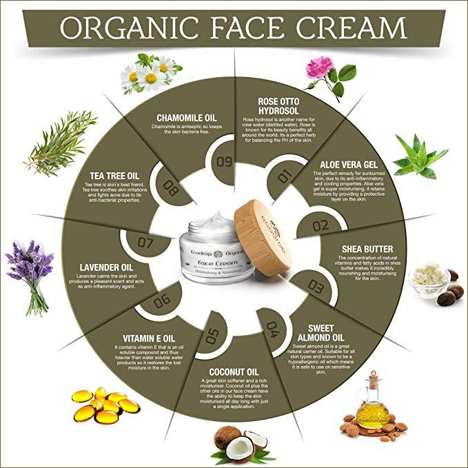 Organic Face Cream Ingredients
