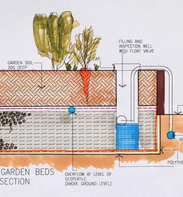 diagrama sección del huerto
