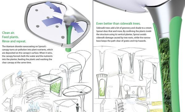 Sprout Air purifier (2)