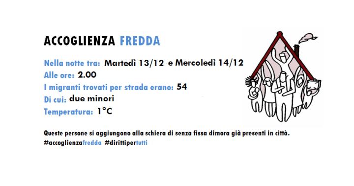 Accoglienza fredda/ I dati delle Ronde solidali: 54 persone