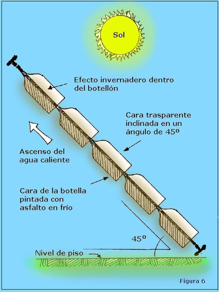 Calentador solar casero con botellas de plástico