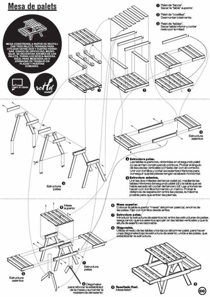 Planos para construir muebles reutilizando palets for Construccion de muebles de madera pdf