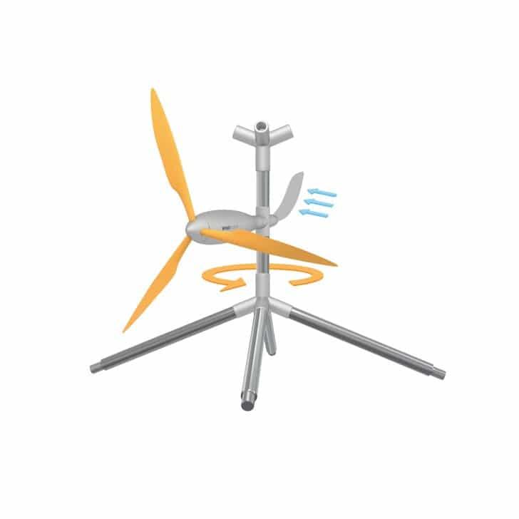 Sistema Windflock para generar energia eolica