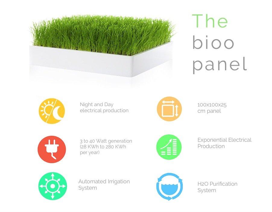 Bioo panel