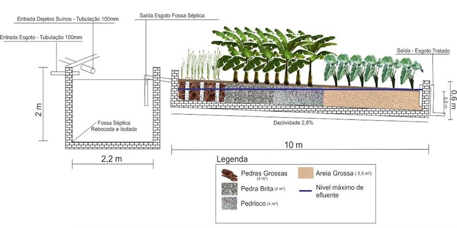 sistema-de-tratamiento-aguas-residuales