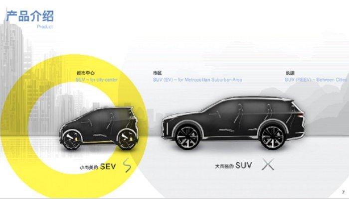 El mercado chino gran objetivo: Un pequeño coche eléctrico urbano por 7.800 $