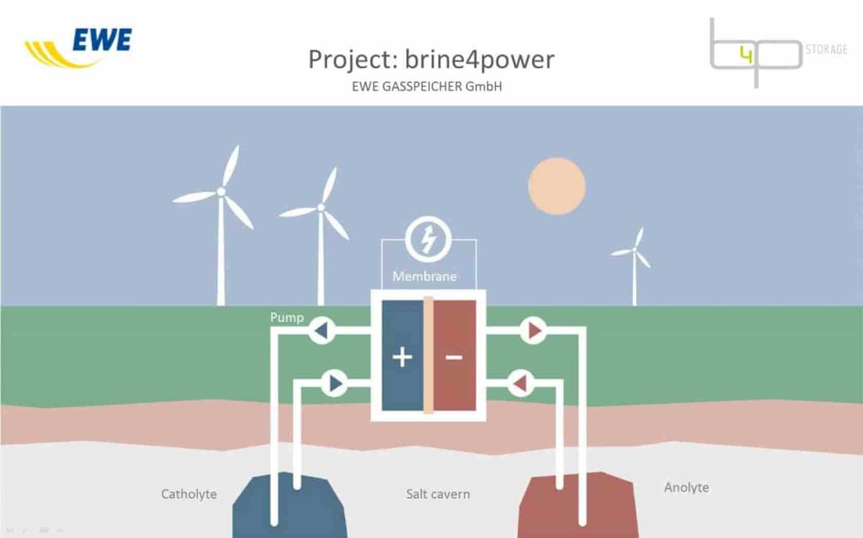 Brine4Power Batería más grande del mundo