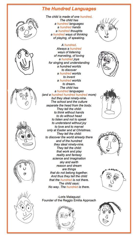 Le poème des 100 langages de Loris Malaguzzi
