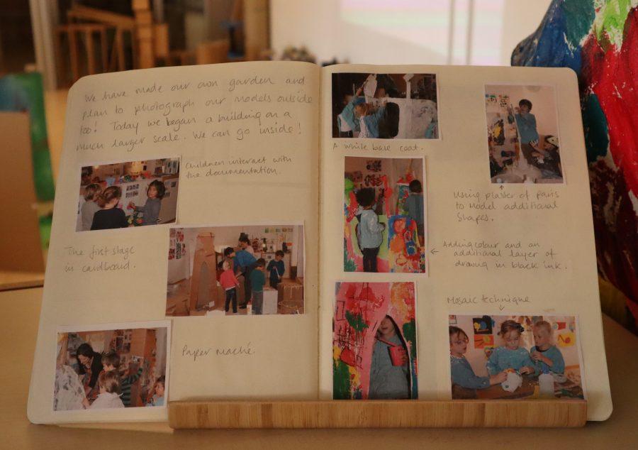 Documentation - Schools - Reggio Emilia - lecoline
